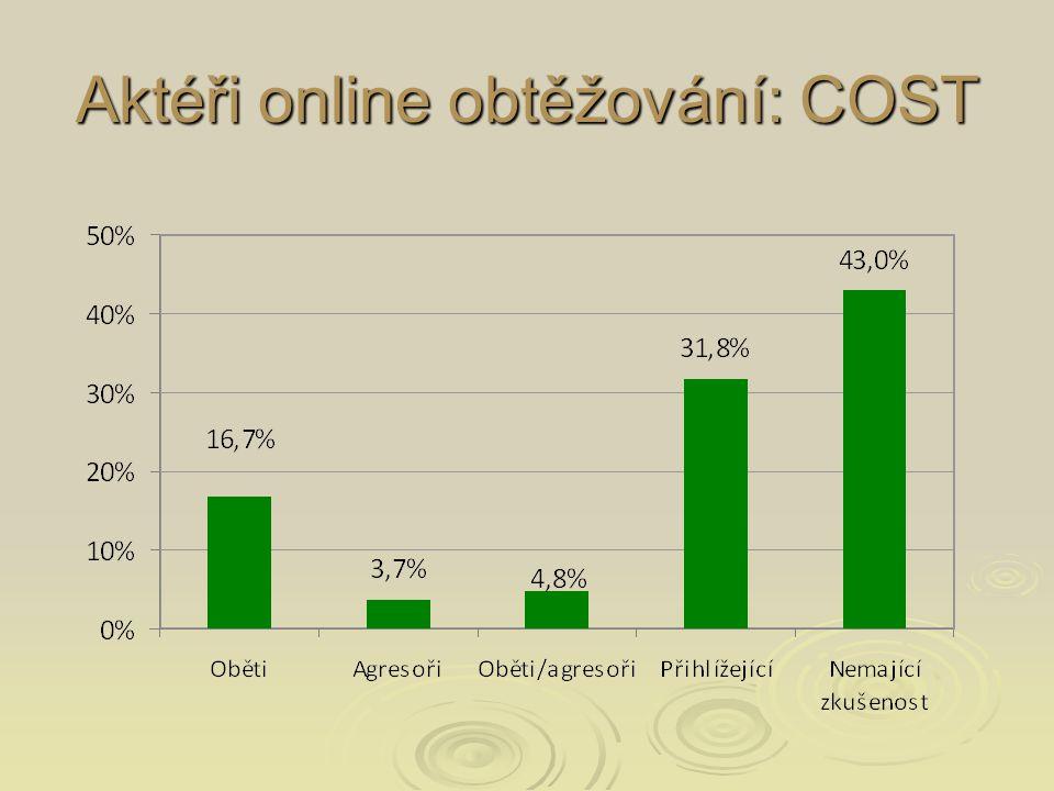 Aktéři online obtěžování: COST