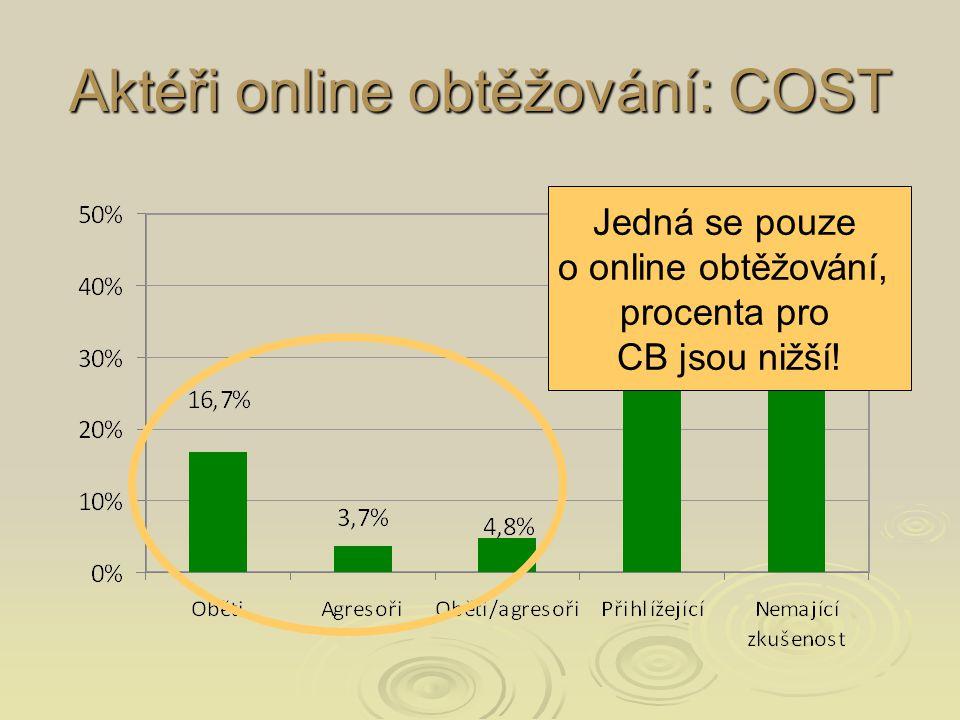 Aktéři online obtěžování: COST Jedná se pouze o online obtěžování, procenta pro CB jsou nižší!