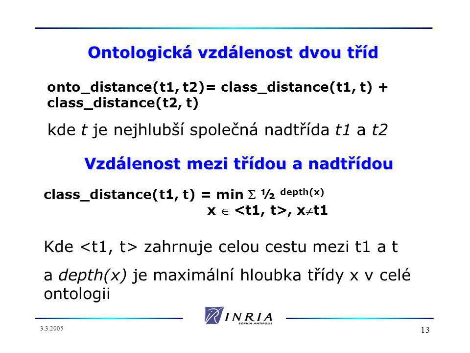 3.3.2005 13 Ontologická vzdálenost dvou tříd onto_distance(t1, t2)= class_distance(t1, t) + class_distance(t2, t) kde t je nejhlubší společná nadtřída t1 a t2 Vzdálenost mezi třídou a nadtřídou class_distance(t1, t) = min  ½ depth(x) x , xt1 Kde zahrnuje celou cestu mezi t1 a t a depth(x) je maximální hloubka třídy x v celé ontologii