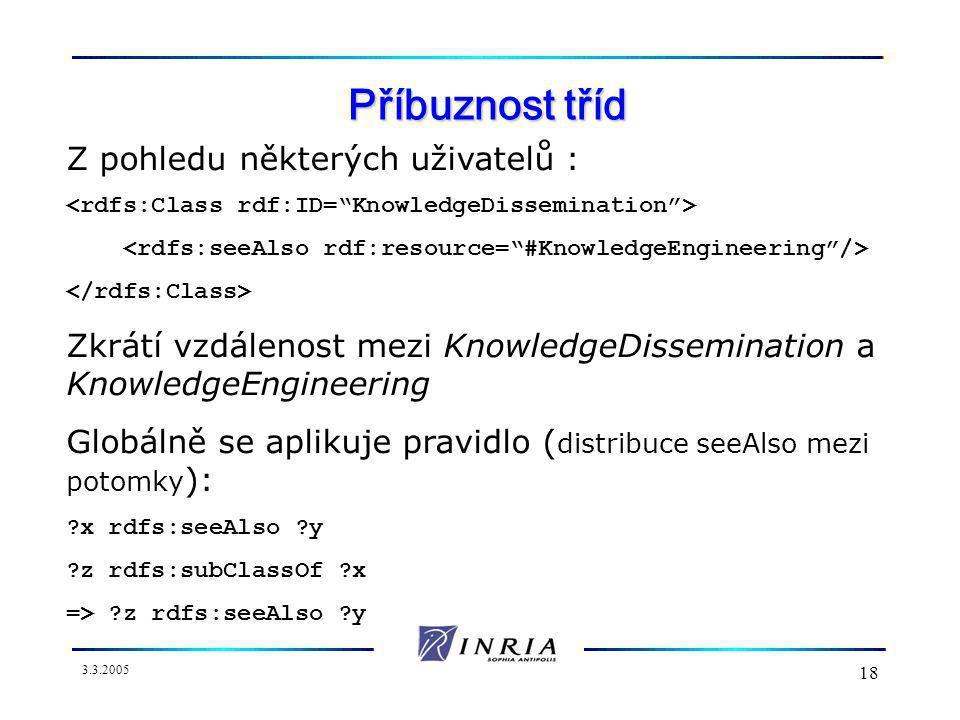 3.3.2005 18 Příbuznost tříd Z pohledu některých uživatelů : Zkrátí vzdálenost mezi KnowledgeDissemination a KnowledgeEngineering Globálně se aplikuje pravidlo ( distribuce seeAlso mezi potomky ): x rdfs:seeAlso y z rdfs:subClassOf x => z rdfs:seeAlso y