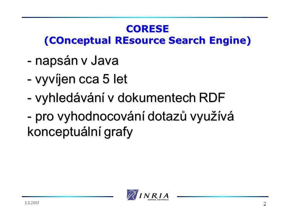 3.3.2005 2 CORESE (COnceptual REsource Search Engine) - napsán v Java - vyvíjen cca 5 let - vyhledávání v dokumentech RDF - pro vyhodnocování dotazů využívá konceptuální grafy