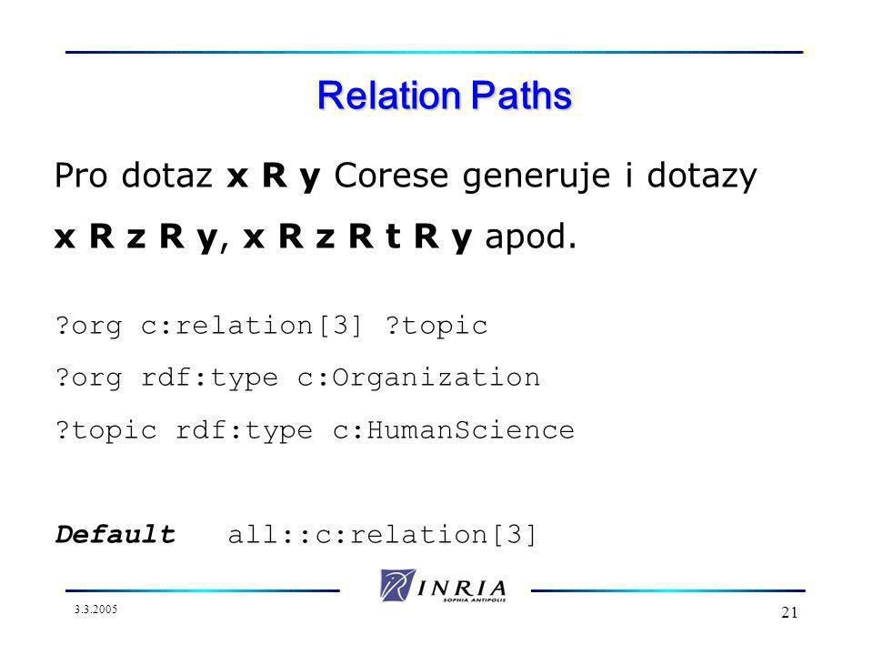 3.3.2005 21 Relation Paths Pro dotaz x R y Corese generuje i dotazy x R z R y, x R z R t R y apod.
