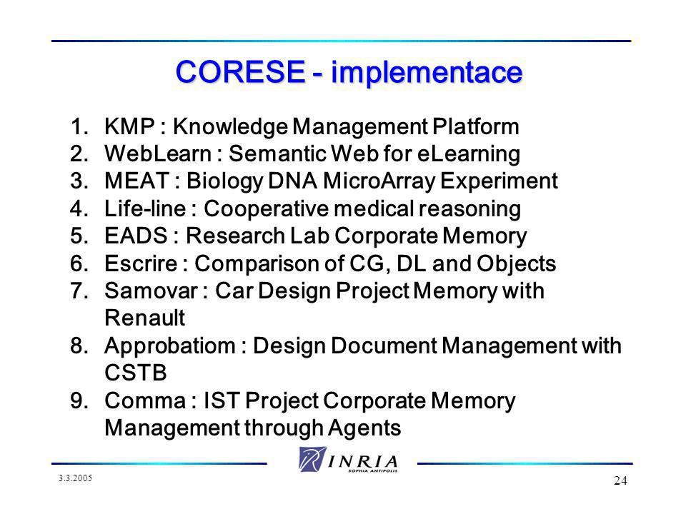 3.3.2005 24 CORESE - implementace 1.KMP : Knowledge Management Platform 2.WebLearn : Semantic Web for eLearning 3.MEAT : Biology DNA MicroArray Experiment 4.Life-line : Cooperative medical reasoning 5.EADS : Research Lab Corporate Memory 6.Escrire : Comparison of CG, DL and Objects 7.Samovar : Car Design Project Memory with Renault 8.Approbatiom : Design Document Management with CSTB 9.Comma : IST Project Corporate Memory Management through Agents