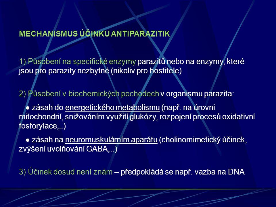 Přípravky syntetické Chlorované uhlovodíky – DDT, Lindan - už se nepoužívají - nízká toxicita pro savce, ale zanechávají rezidua - karcinogenní