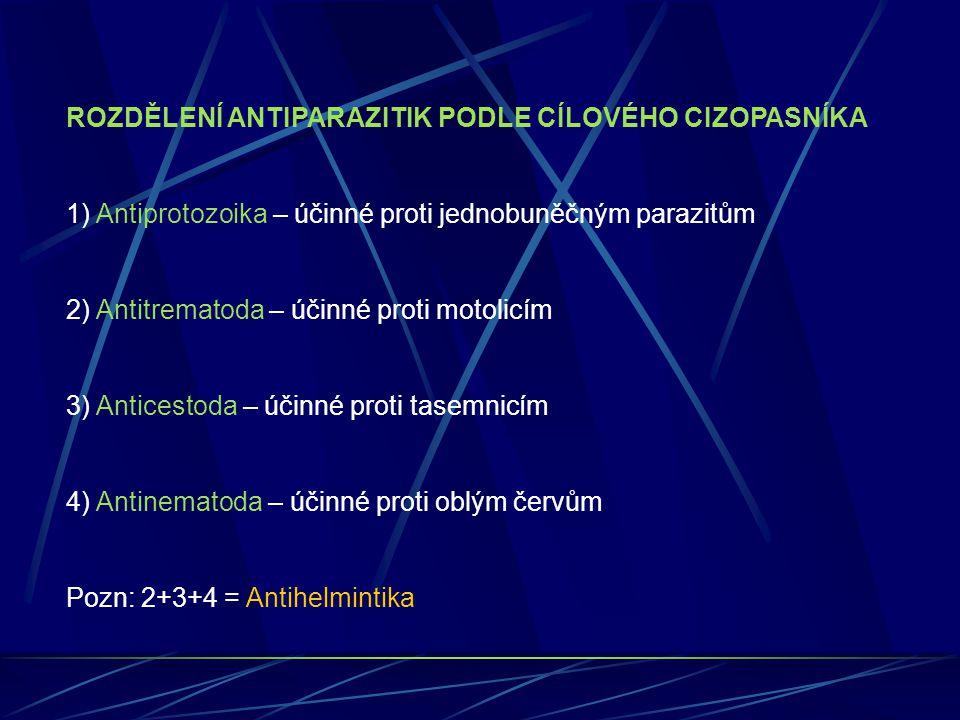 ROZDĚLENÍ ANTIPARAZITIK PODLE CÍLOVÉHO CIZOPASNÍKA 1) Antiprotozoika – účinné proti jednobuněčným parazitům 2) Antitrematoda – účinné proti motolicím