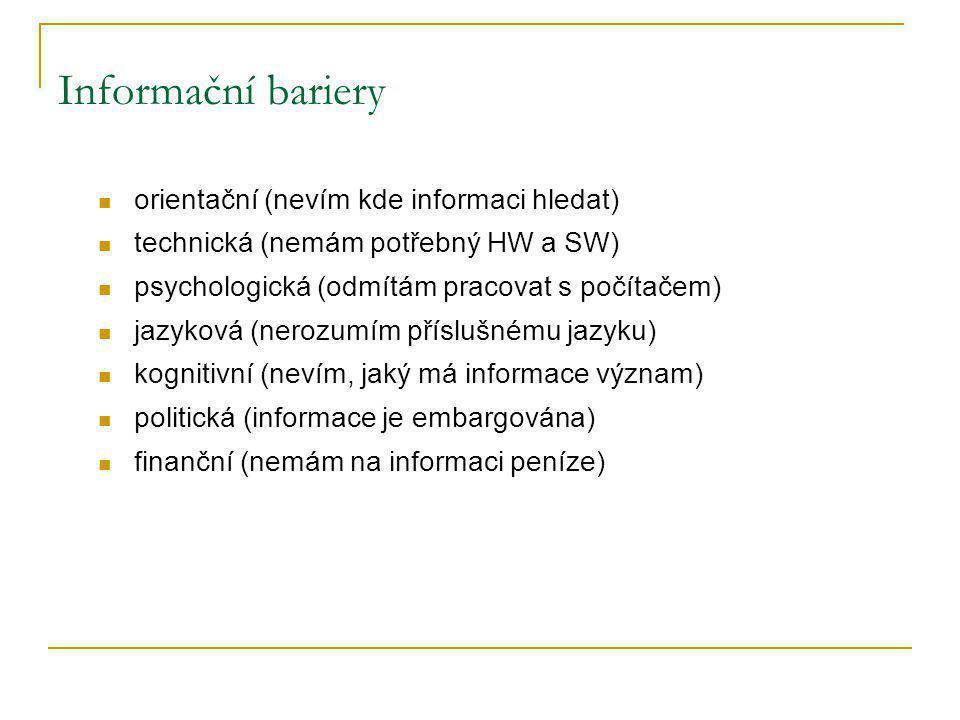 Informační bariery orientační (nevím kde informaci hledat) technická (nemám potřebný HW a SW) psychologická (odmítám pracovat s počítačem) jazyková (nerozumím příslušnému jazyku) kognitivní (nevím, jaký má informace význam) politická (informace je embargována) finanční (nemám na informaci peníze)