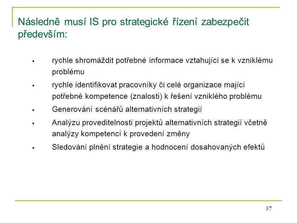 Následně musí IS pro strategické řízení zabezpečit především:  rychle shromáždit potřebné informace vztahující se k vzniklému problému  rychle identifikovat pracovníky či celé organizace mající potřebné kompetence (znalosti) k řešení vzniklého problému  Generování scénářů alternativních strategií  Analýzu proveditelnosti projektů alternativních strategií včetně analýzy kompetencí k provedení změny  Sledování plnění strategie a hodnocení dosahovaných efektů 37
