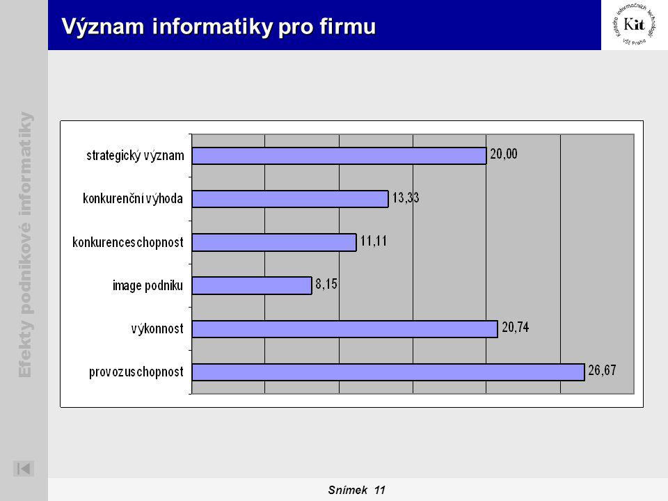 Snímek 11 Efekty podnikové informatiky Význam informatiky pro firmu
