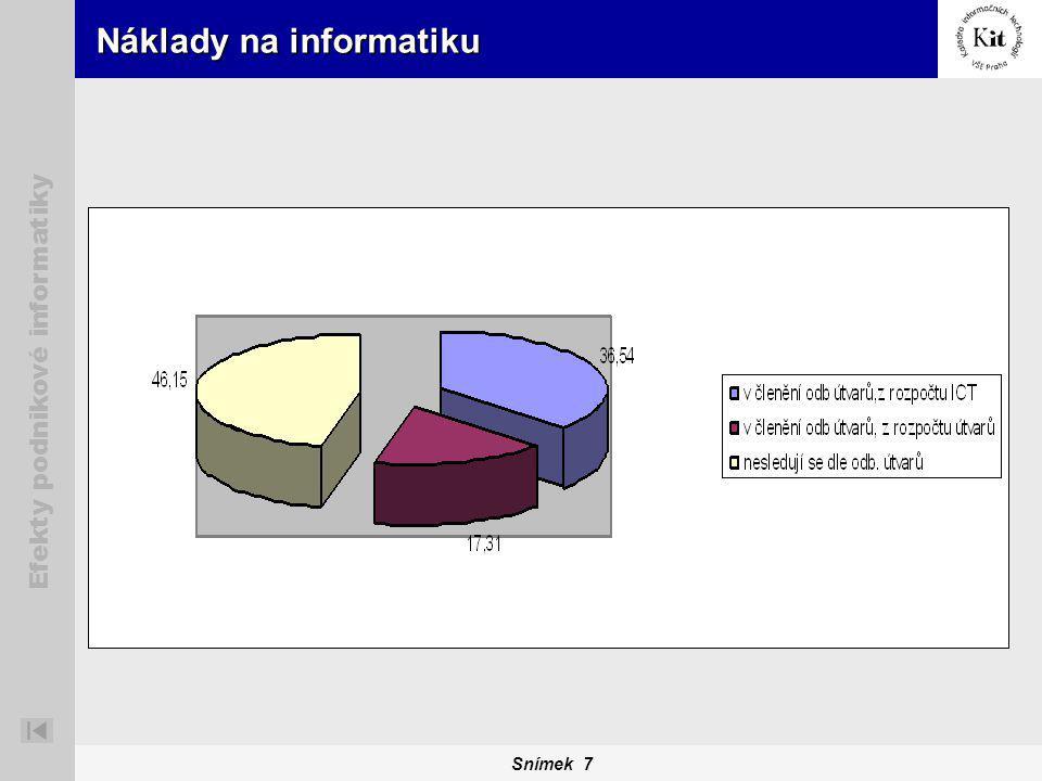 Snímek 7 Efekty podnikové informatiky Náklady na informatiku