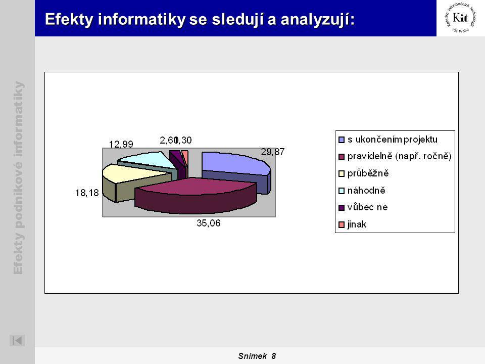 Snímek 8 Efekty podnikové informatiky Efekty informatiky se sledují a analyzují:
