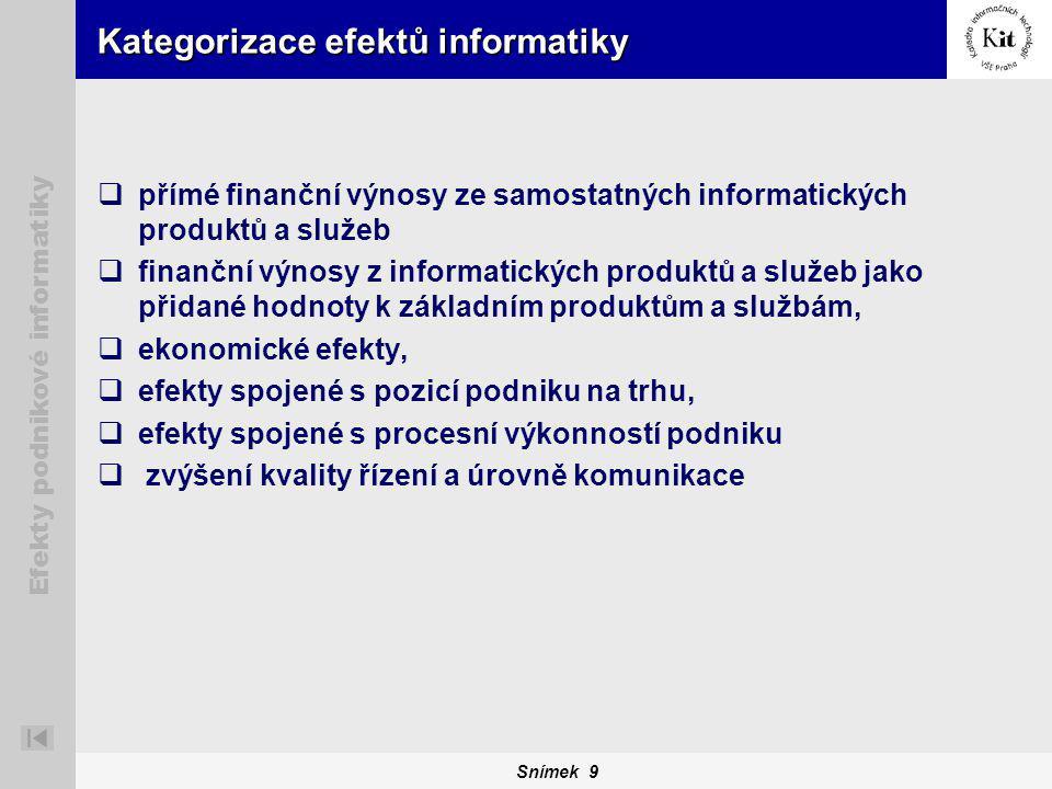 Snímek 9 Efekty podnikové informatiky Kategorizace efektů informatiky  přímé finanční výnosy ze samostatných informatických produktů a služeb  finanční výnosy z informatických produktů a služeb jako přidané hodnoty k základním produktům a službám,  ekonomické efekty,  efekty spojené s pozicí podniku na trhu,  efekty spojené s procesní výkonností podniku  zvýšení kvality řízení a úrovně komunikace