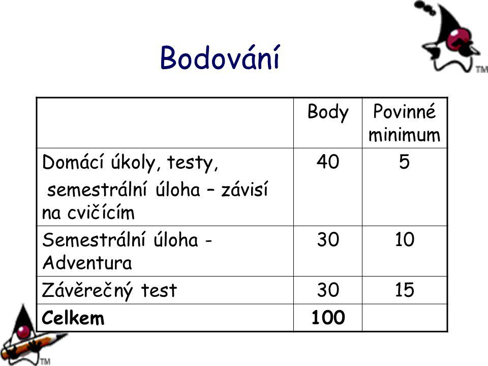 Bodování BodyPovinné minimum Domácí úkoly, testy, semestrální úloha – závisí na cvičícím 405 Semestrální úloha - Adventura 3010 Závěrečný test3015 Cel