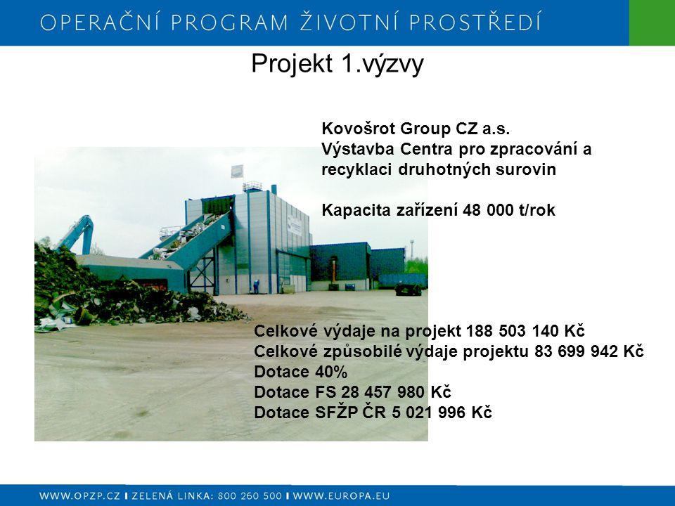Projekt 1.výzvy Kovošrot Group CZ a.s.