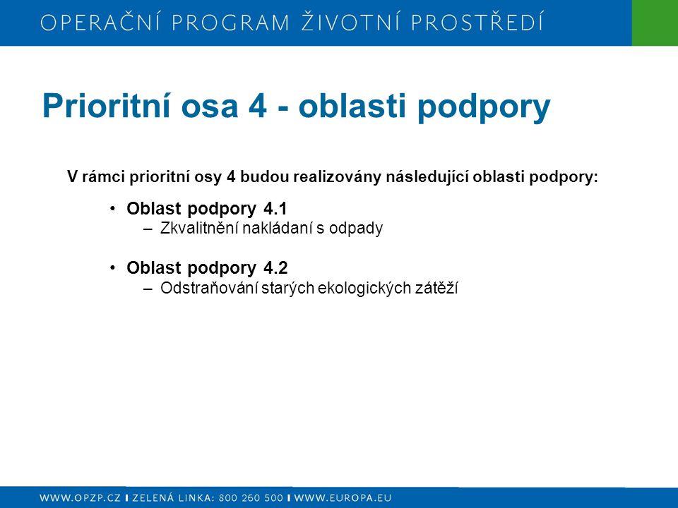 Prioritní osa 4 - oblasti podpory V rámci prioritní osy 4 budou realizovány následující oblasti podpory: Oblast podpory 4.1 –Zkvalitnění nakládaní s odpady Oblast podpory 4.2 –Odstraňování starých ekologických zátěží