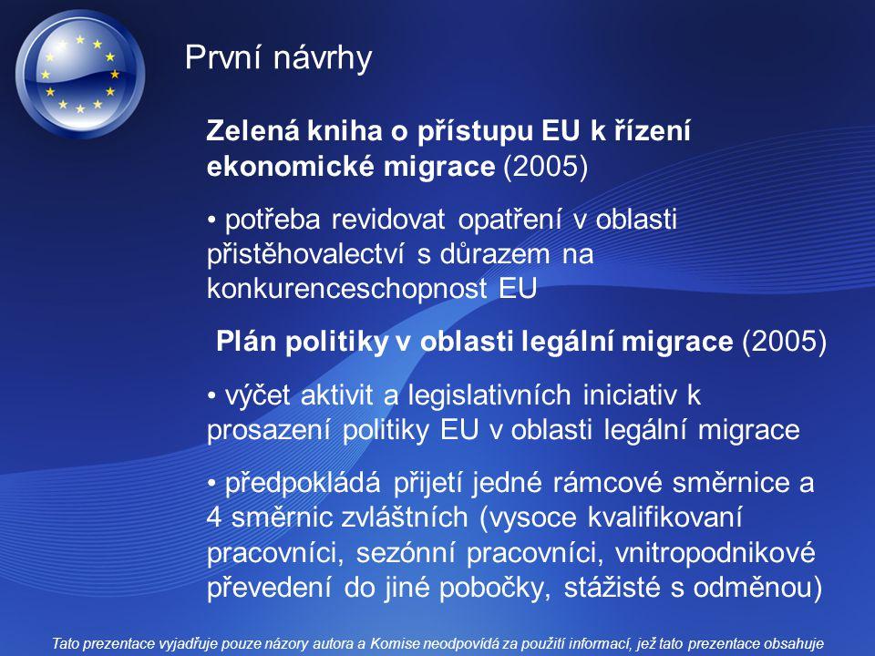 První návrhy Zelená kniha o přístupu EU k řízení ekonomické migrace (2005) potřeba revidovat opatření v oblasti přistěhovalectví s důrazem na konkuren