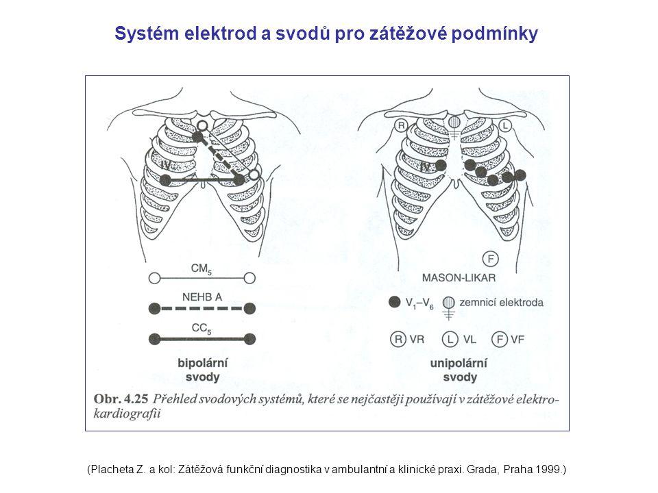ELEKTRODY pro klidové vyšetření ELEKTRODY pro zátěžové testy