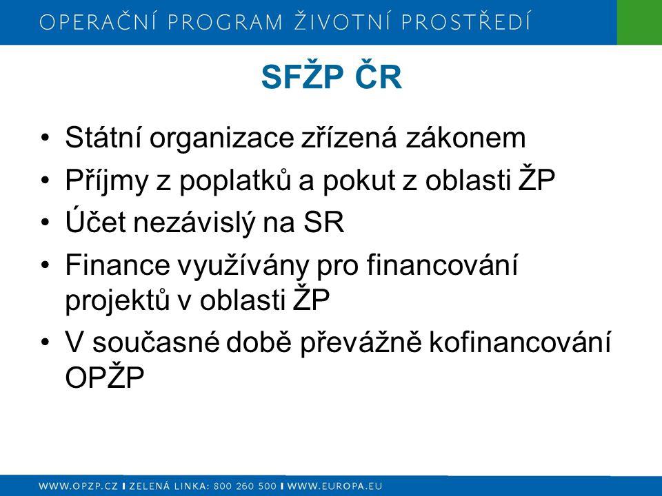 OPŽP Druhý největší OP (2007-2013) Řídící orgán – MŽP 8 Prioritních os Přes 5 mld.