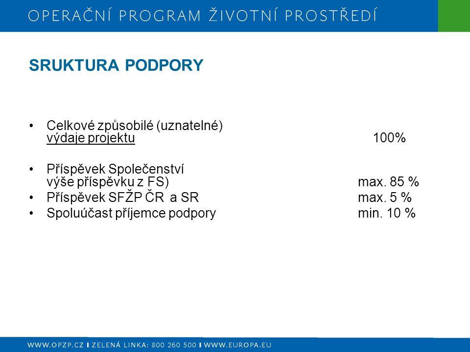 SRUKTURA PODPORY Celkové způsobilé (uznatelné) výdaje projektu 100% Příspěvek Společenství výše příspěvku z FS) max. 85 % Příspěvek SFŽP ČRa SR max. 5
