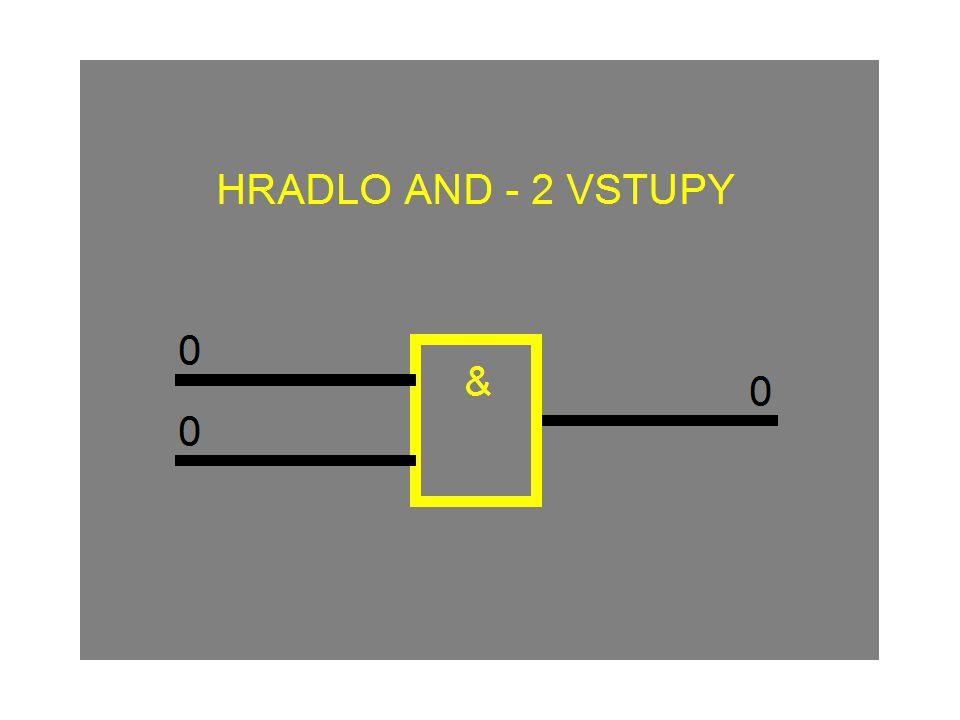 HRADLO AND (a, i) 1 Na výstupu je logická 1 pouze tehdy, je-li na obou (všech) vstupech logická 1.