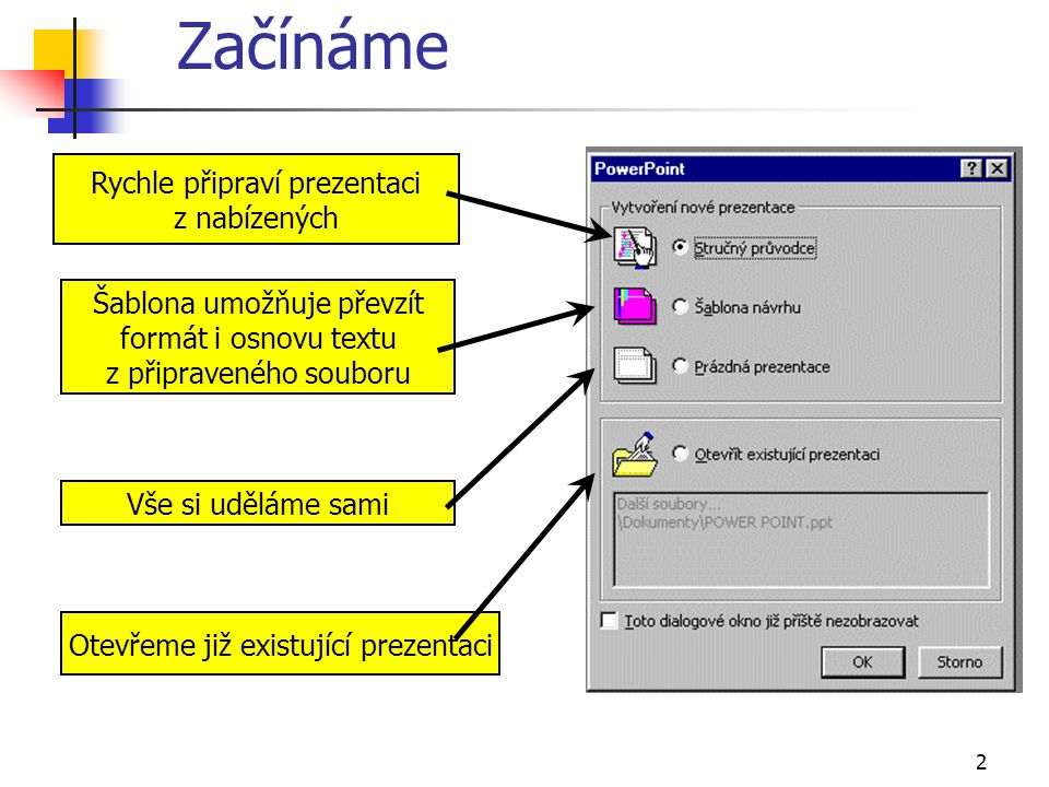 2 Začínáme Rychle připraví prezentaci z nabízených Šablona umožňuje převzít formát i osnovu textu z připraveného souboru Vše si uděláme sami Otevřeme