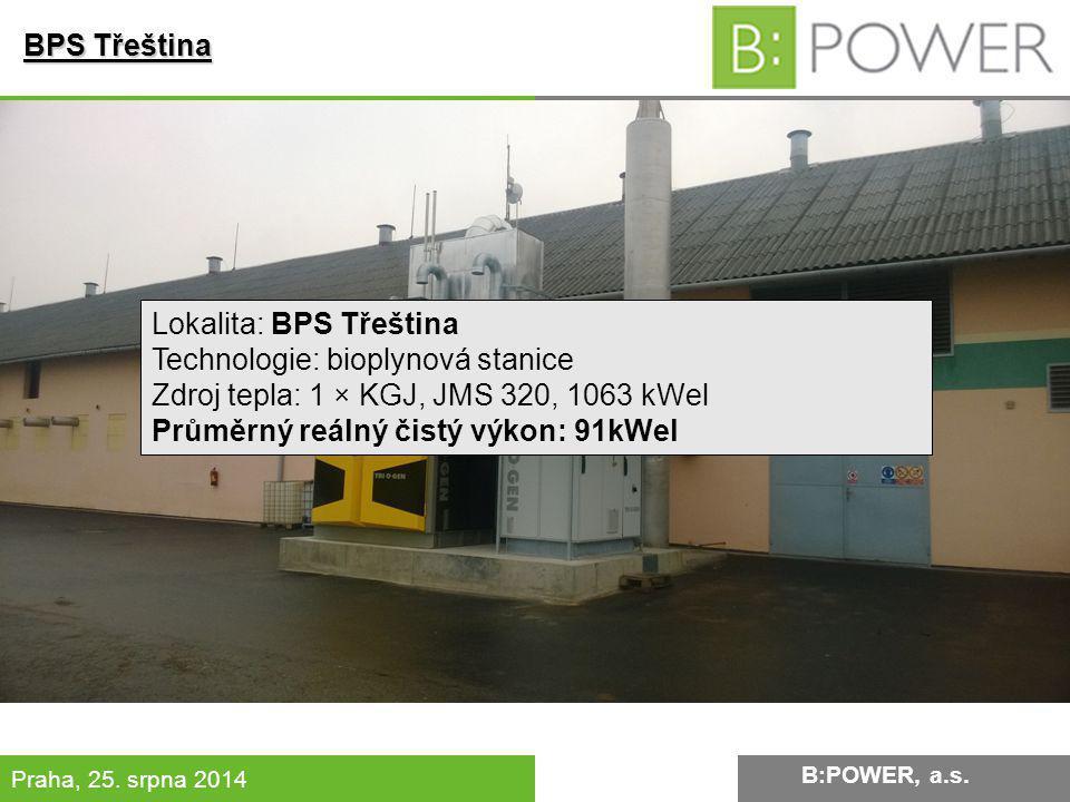 B:POWER INVESTMENT, a.s.Praha, 25. srpna 2014 BPS Třeština B:POWER, a.s.