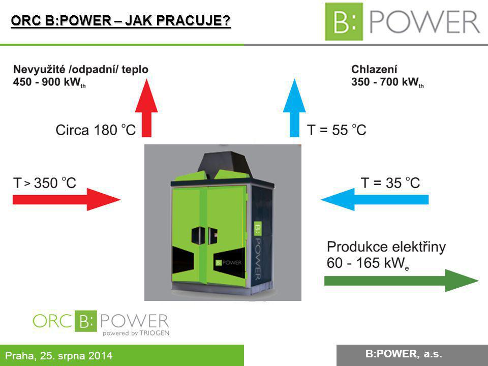 B:POWER INVESTMENT, a.s. Praha, 25. srpna 2014 ORC B:POWER – JAK PRACUJE? B:POWER, a.s.
