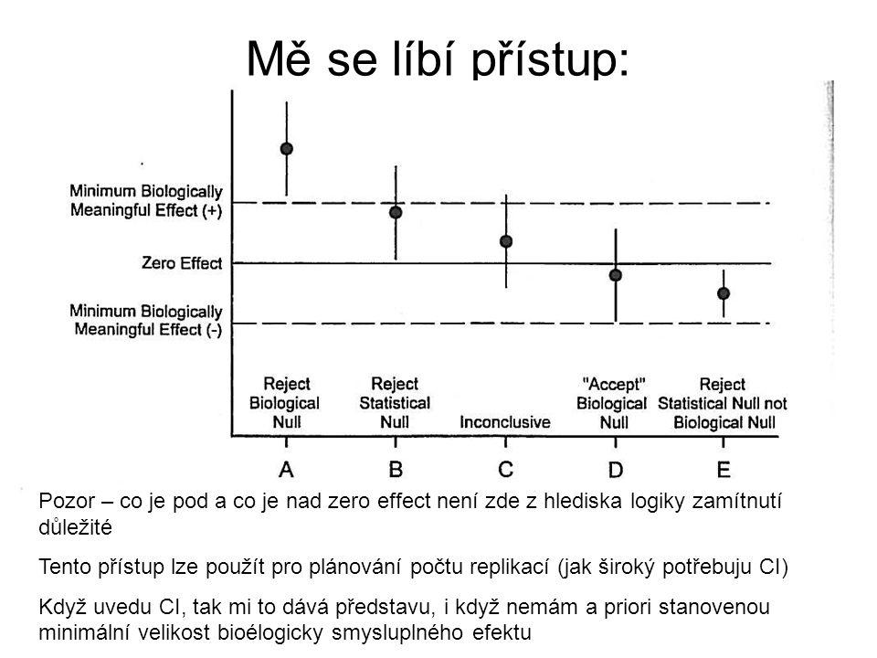 Mě se líbí přístup: Pozor – co je pod a co je nad zero effect není zde z hlediska logiky zamítnutí důležité Tento přístup lze použít pro plánování poč