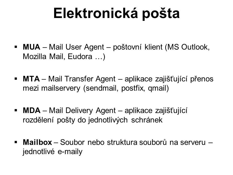 Elektronická pošta  MUA – Mail User Agent – poštovní klient (MS Outlook, Mozilla Mail, Eudora …)  MTA – Mail Transfer Agent – aplikace zajišťující p