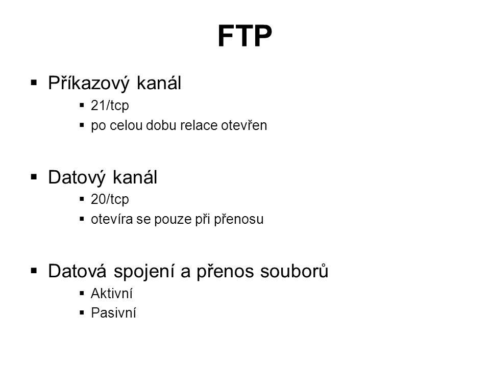 FTP  Příkazový kanál  21/tcp  po celou dobu relace otevřen  Datový kanál  20/tcp  otevíra se pouze při přenosu  Datová spojení a přenos souborů