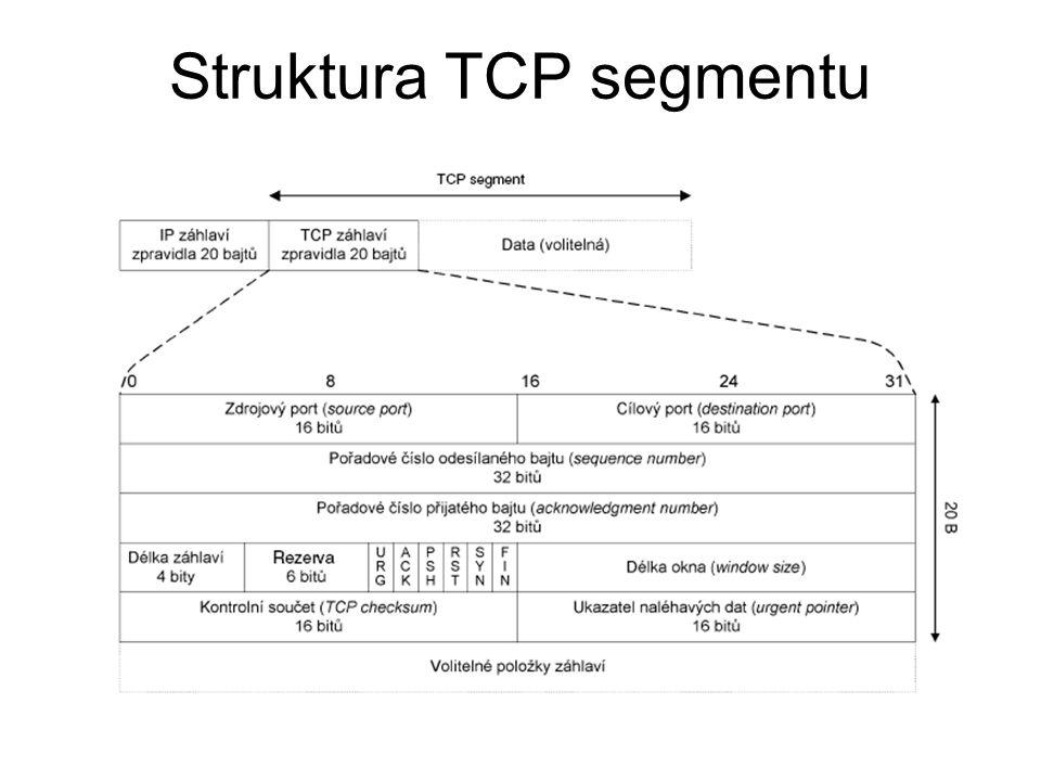 Protokol UDP (User Datagram Protocol)  Jednoduchá alternativa TCP  Nespojovaná služba  Nenavazuje se spojení  Po odeslaní paketu se nekontroluje doručení – zajišťuje aplikační protokol  Data baleny do IP-datagramu
