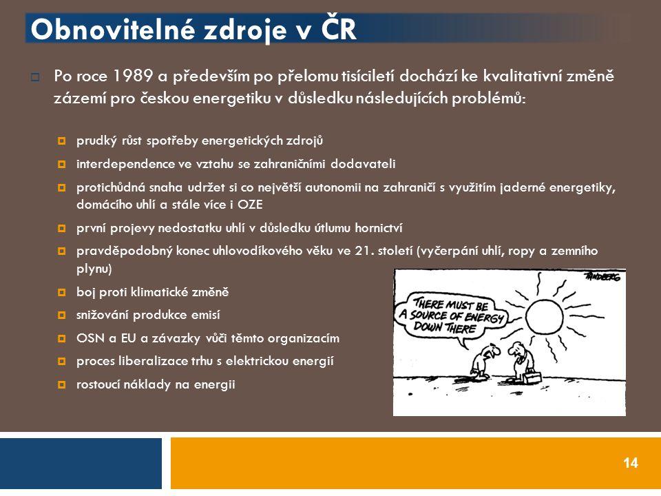Obnovitelné zdroje v ČR  Po roce 1989 a především po přelomu tisíciletí dochází ke kvalitativní změně zázemí pro českou energetiku v důsledku následu