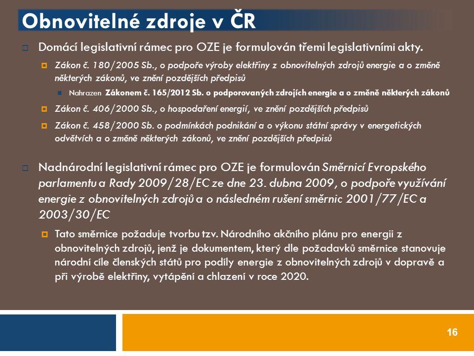 Obnovitelné zdroje v ČR  Domácí legislativní rámec pro OZE je formulován třemi legislativními akty.  Zákon č. 180/2005 Sb., o podpoře výroby elektři