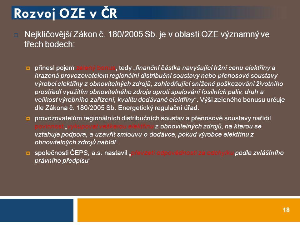 """Rozvoj OZE v ČR  Nejklíčovější Zákon č. 180/2005 Sb. je v oblasti OZE významný ve třech bodech:  přinesl pojem zelený bonus, tedy """"finanční částka n"""