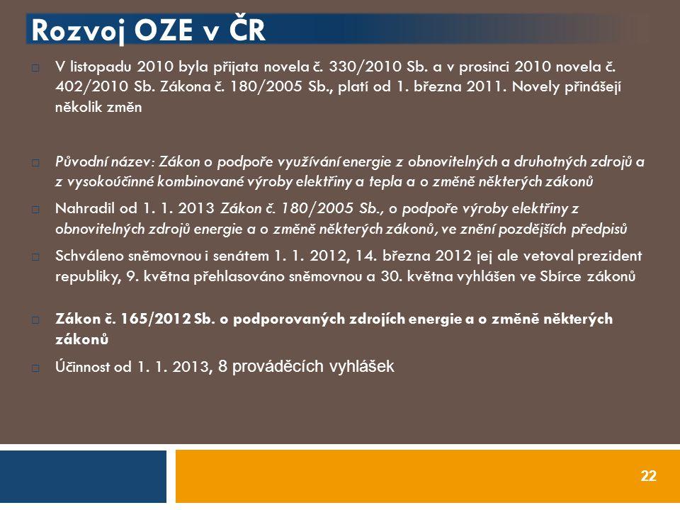 Rozvoj OZE v ČR  V listopadu 2010 byla přijata novela č. 330/2010 Sb. a v prosinci 2010 novela č. 402/2010 Sb. Zákona č. 180/2005 Sb., platí od 1. bř