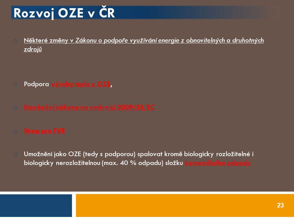 Rozvoj OZE v ČR  Některé změny v Zákonu o podpoře využívání energie z obnovitelných a druhotných zdrojů  Podpora výroby tepla z OZE,  Navázání záko