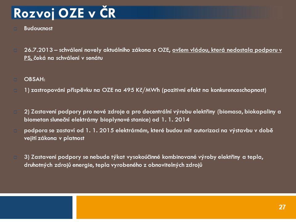Rozvoj OZE v ČR  Budoucnost  26.7.2013 – schválení novely aktuálního zákona o OZE, ovšem vládou, která nedostala podporu v PS, čeká na schválení v s
