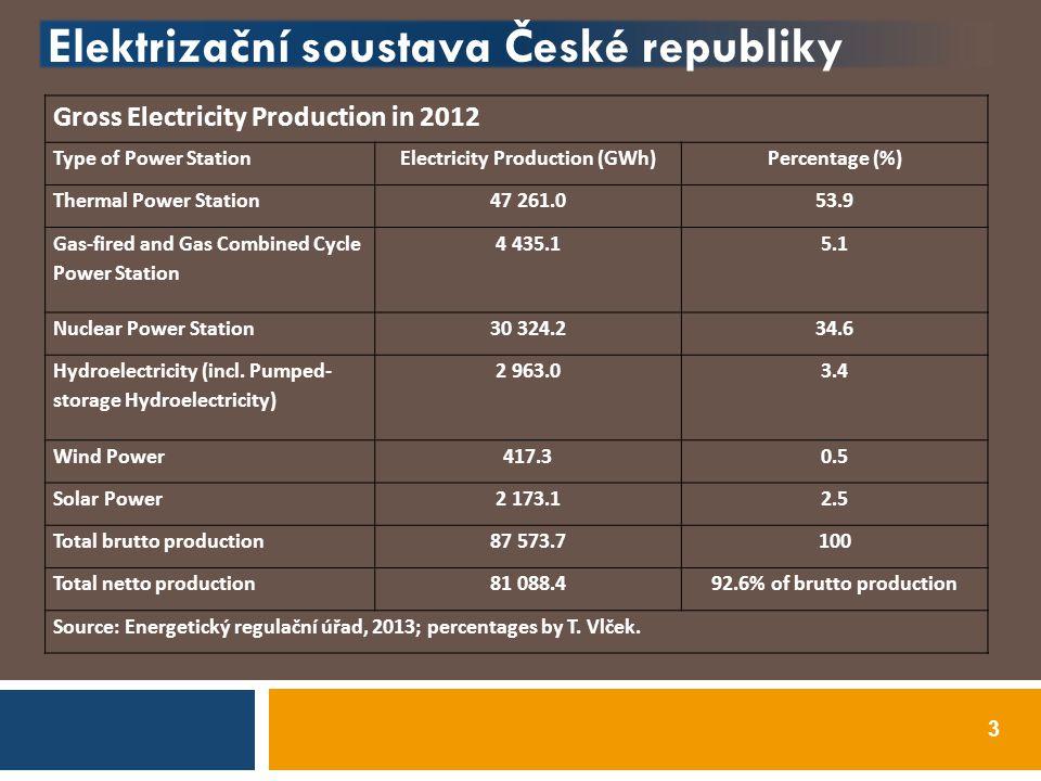 Obnovitelné zdroje v ČR  Po roce 1989 a především po přelomu tisíciletí dochází ke kvalitativní změně zázemí pro českou energetiku v důsledku následujících problémů:  prudký růst spotřeby energetických zdrojů  interdependence ve vztahu se zahraničními dodavateli  protichůdná snaha udržet si co největší autonomii na zahraničí s využitím jaderné energetiky, domácího uhlí a stále více i OZE  první projevy nedostatku uhlí v důsledku útlumu hornictví  pravděpodobný konec uhlovodíkového věku ve 21.