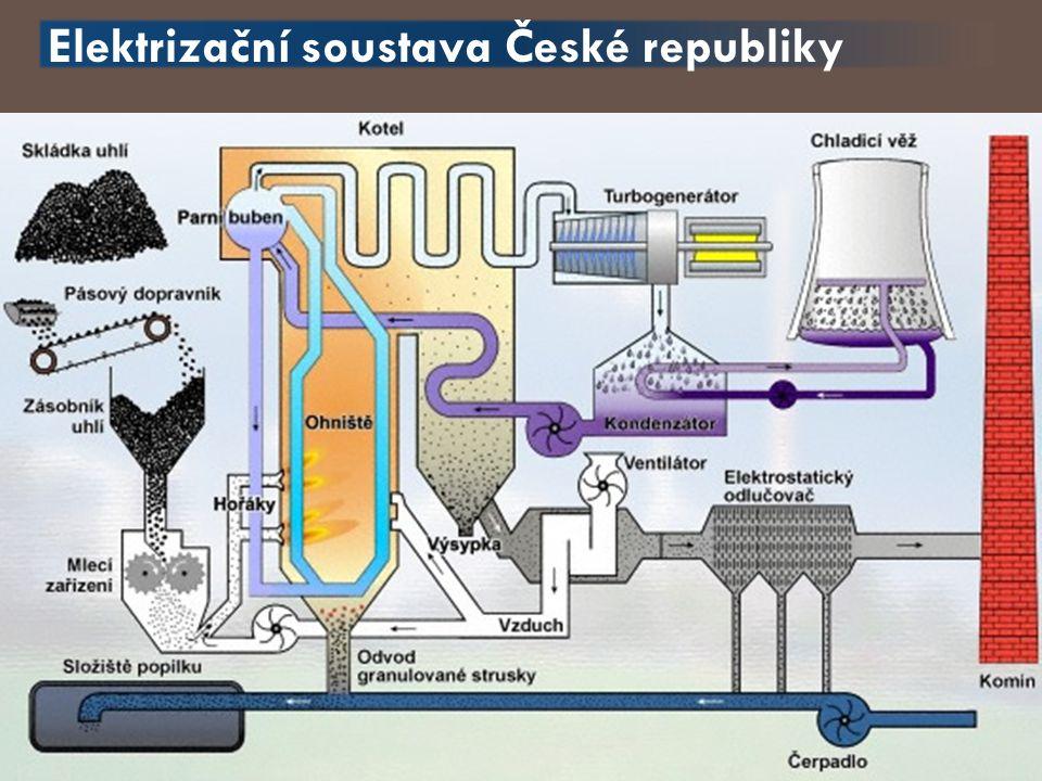 Elektrizační soustava České republiky 4