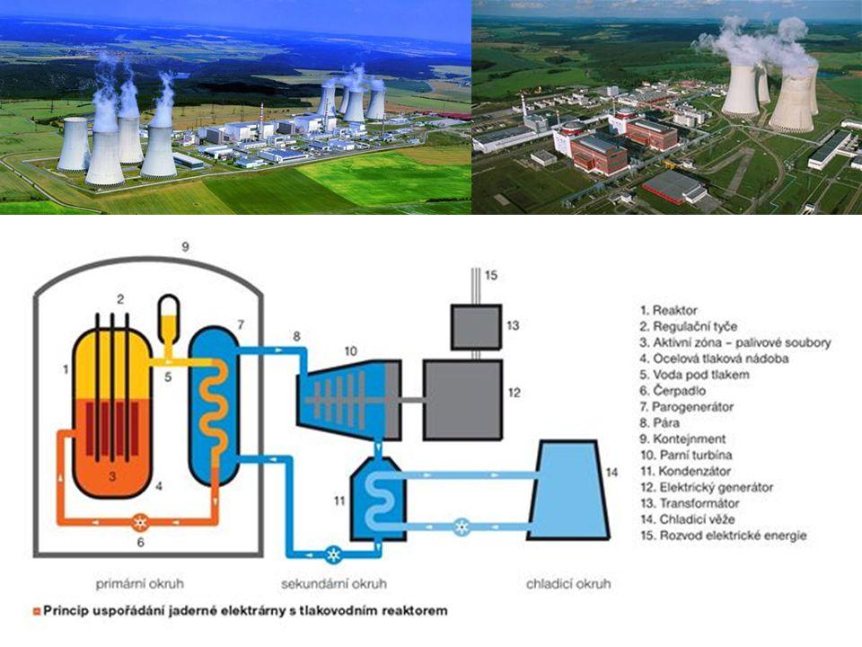 Elektrizační soustava České republiky 7 Lokalita Označení bloku Instalovaný výkon Typ reaktoru Instalovaný výkon Uvedení do provozu JE Dukovany 1510 MWe VVER 440, typ V 213 2 040 MWe (5500 MWt, tj.