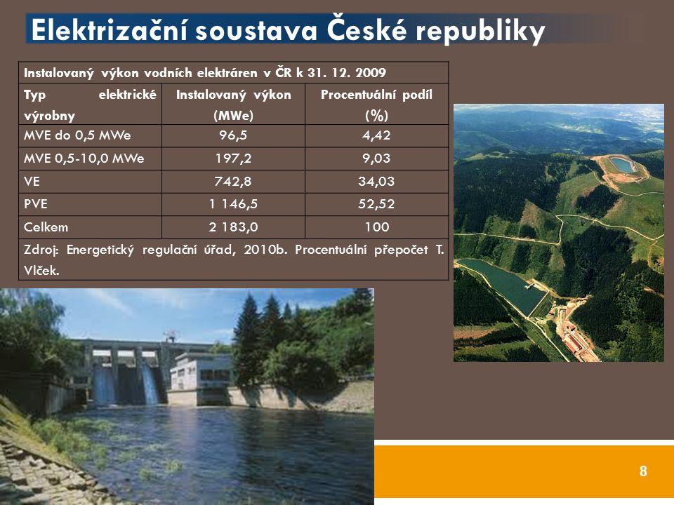 Elektrizační soustava České republiky 8 Instalovaný výkon vodních elektráren v ČR k 31. 12. 2009 Typ elektrické výrobny Instalovaný výkon (MWe) Procen