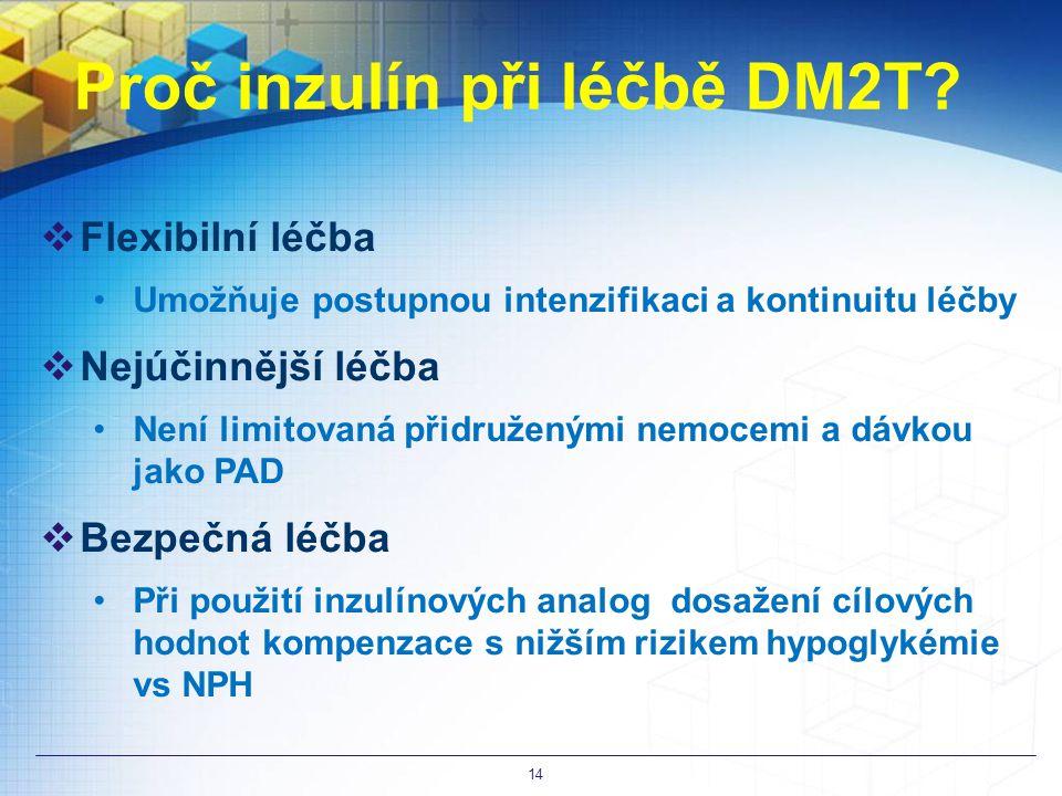 Proč inzulín při léčbě DM2T.