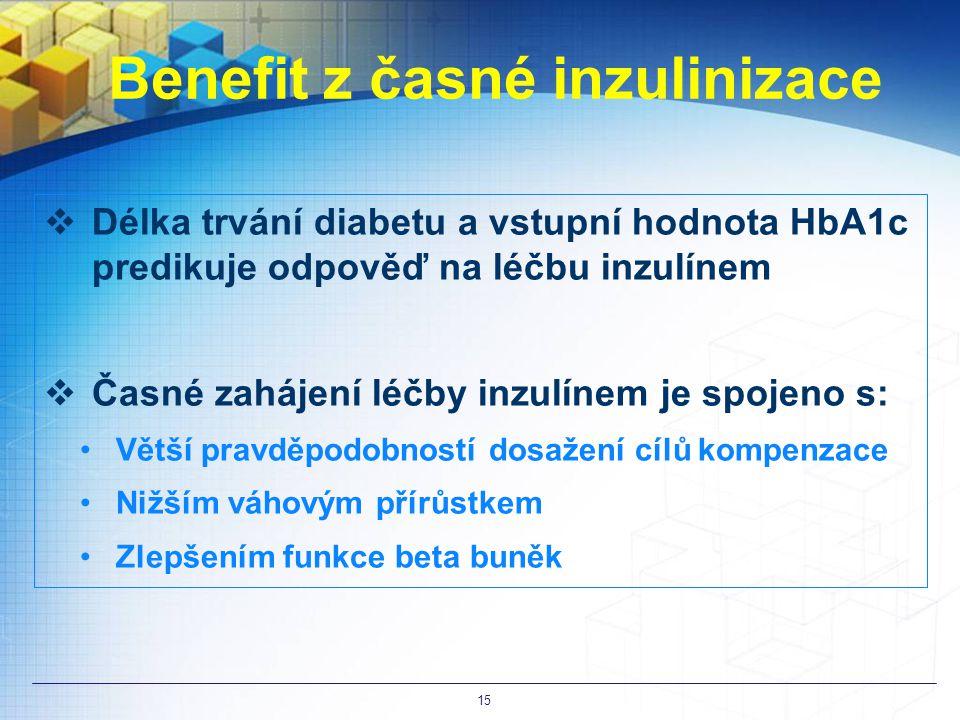 Benefit z časné inzulinizace  Délka trvání diabetu a vstupní hodnota HbA1c predikuje odpověď na léčbu inzulínem  Časné zahájení léčby inzulínem je spojeno s: Větší pravděpodobností dosažení cílů kompenzace Nižším váhovým přírůstkem Zlepšením funkce beta buněk 15
