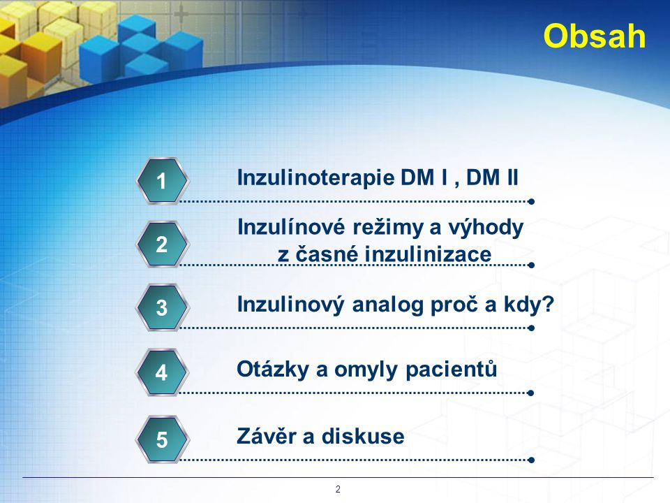 Obsah Otázky a omyly pacientů 4 2 Závěr a diskuse 5 Inzulinoterapie DM I, DM II 1 Inzulínové režimy a výhody z časné inzulinizace 2 Inzulinový analog proč a kdy.