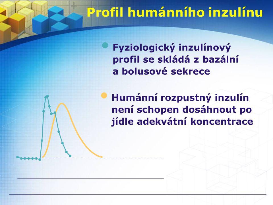 Profil humánního inzulínu Humánní rozpustný inzulín není schopen dosáhnout po jídle adekvátní koncentrace Fyziologický inzulínový profil se skládá z bazální a bolusové sekrece