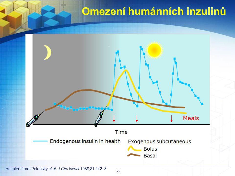 Omezení humánních inzulinů Adapted from: Polonsky et al. J Clin Invest 1988;81:442–8 22