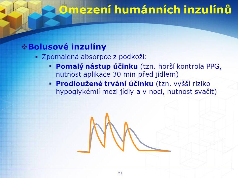 Omezení humánních inzulínů  Bolusové inzulíny  Zpomalená absorpce z podkoží:  Pomalý nástup účinku (tzn.