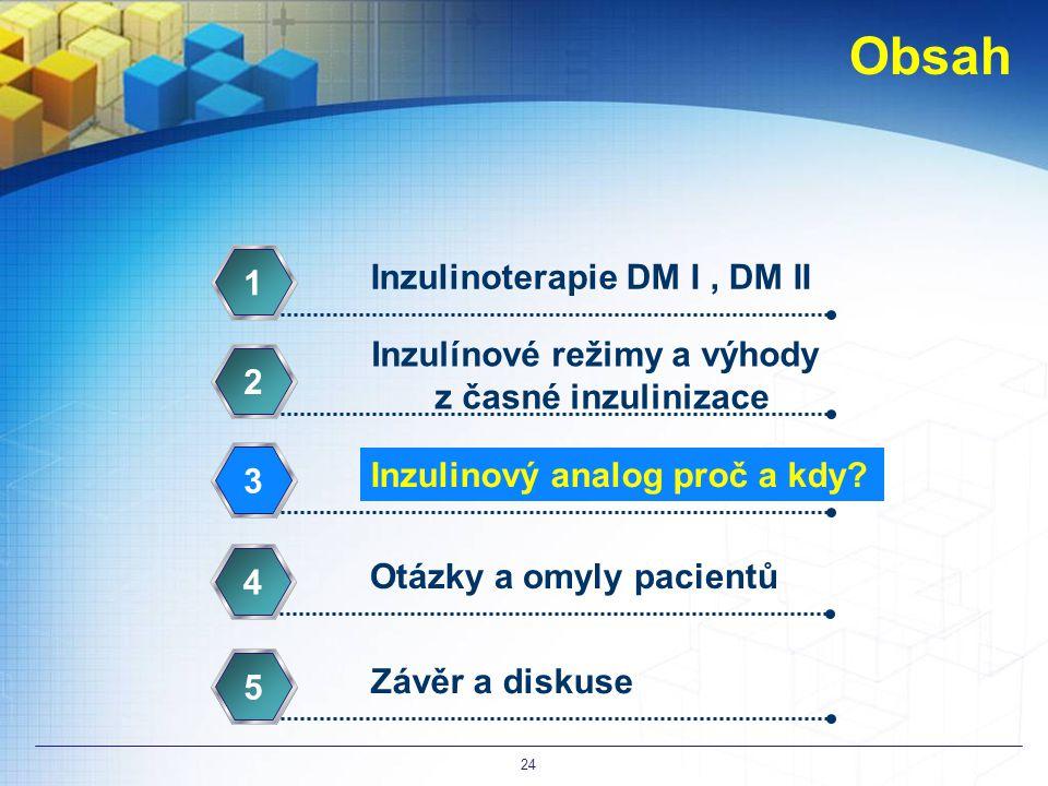 Obsah Otázky a omyly pacientů 4 24 Závěr a diskuse 5 Inzulinoterapie DM I, DM II 1 Inzulínové režimy a výhody z časné inzulinizace 2 Inzulinový analog proč a kdy.