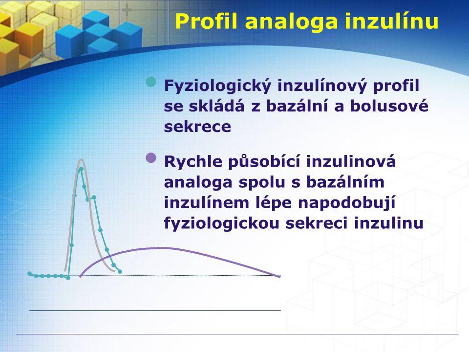 Profil analoga inzulínu Fyziologický inzulínový profil se skládá z bazální a bolusové sekrece Rychle působící inzulinová analoga spolu s bazálním inzulínem lépe napodobují fyziologickou sekreci inzulinu