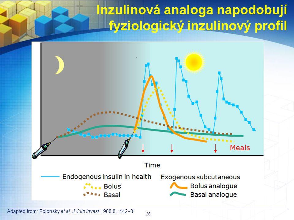 Inzulinová analoga napodobují fyziologický inzulinový profil Adapted from: Polonsky et al.