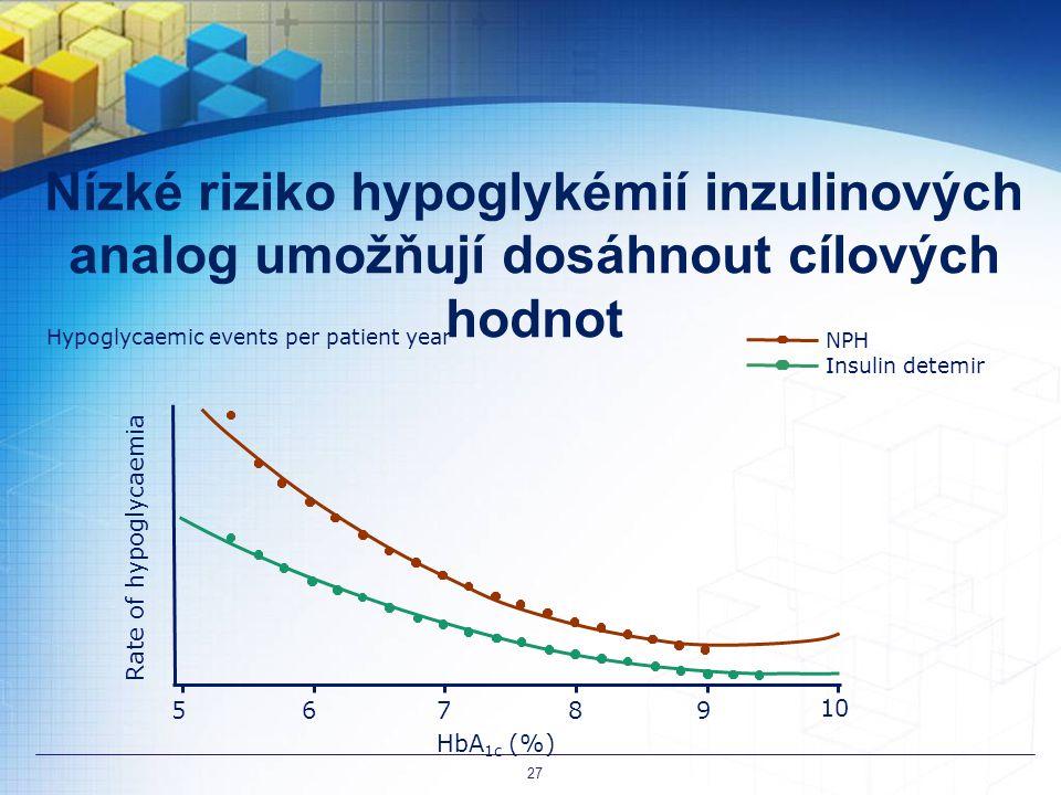Adapted from Kolendorf et al.